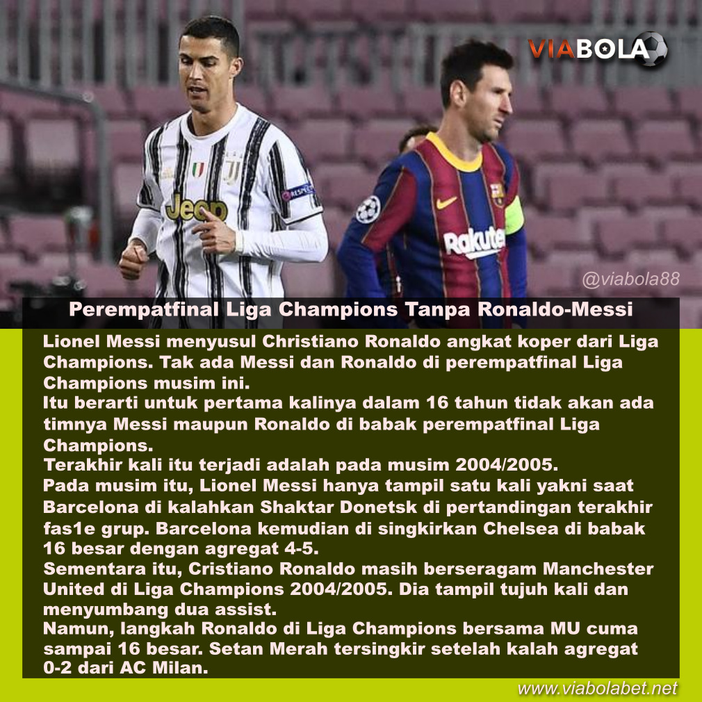 Perempatfinal Liga Champions Tanpa Ronaldo-Messi