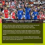 Ditekuk Chelsea, Arsenal Catatkan Rekor Start Terburuk Dalam 128 Tahun!